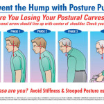 Benefits of Using Posture Pump