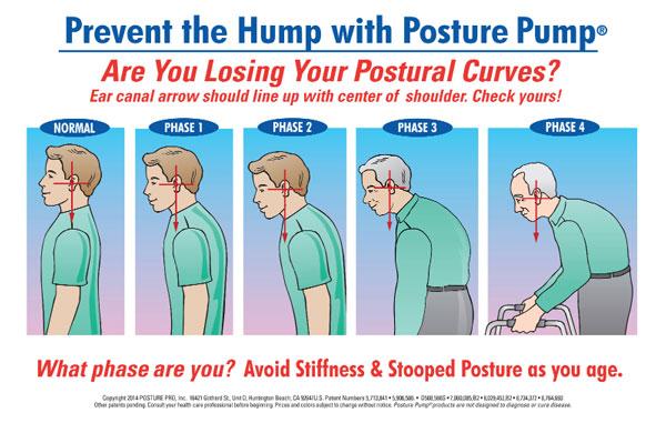 Posture Pump Phase